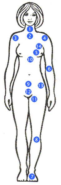 kham-pha-y-nghia-not-ruoi-tren-co-the-con-nguoi-1
